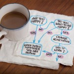 cartes heuristiques, carte mentale, carte mental, cartes heuristique, carte heuristiques, cartographie mentale, mind map gratuit, carte heuristique exemple, mind map logiciel