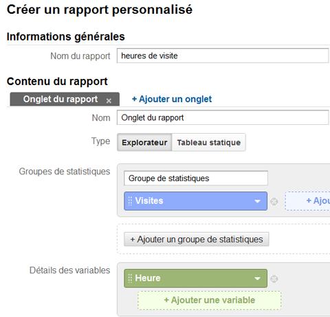 rapport personnalisé, Google Analytics, heures de visite