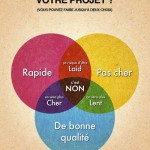 projet, infographie