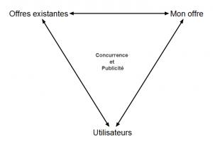 triangulariser, storytelling, valentin becmeur